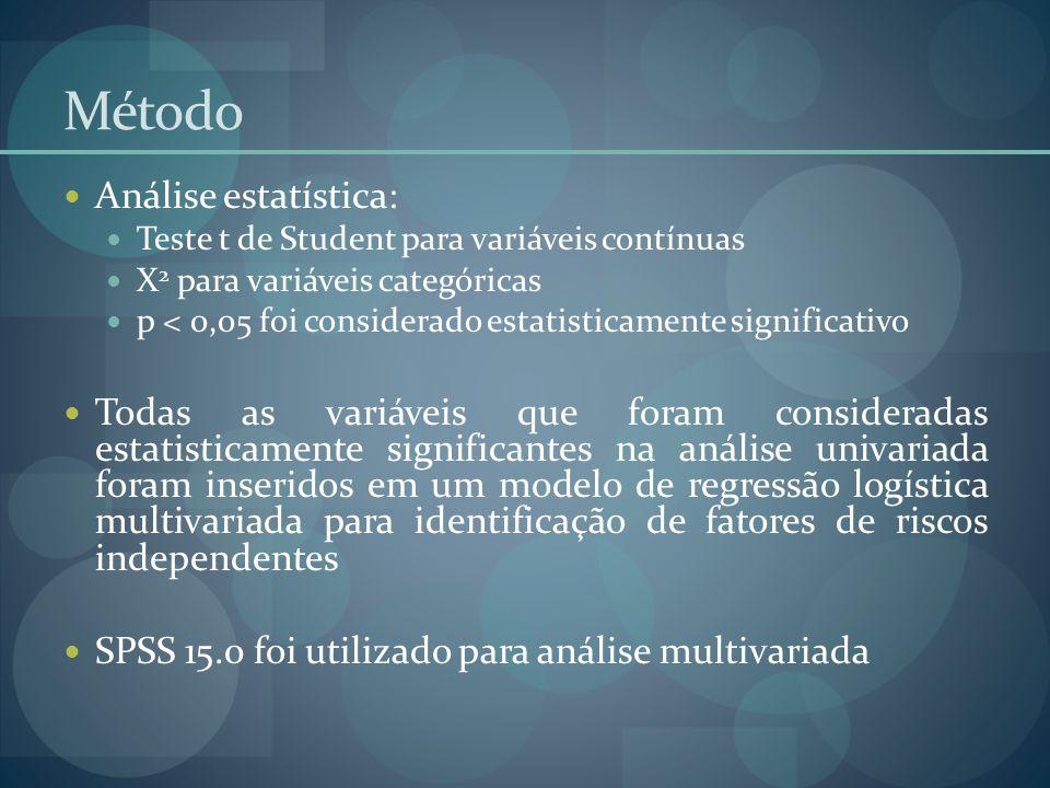 Método Análise estatística: