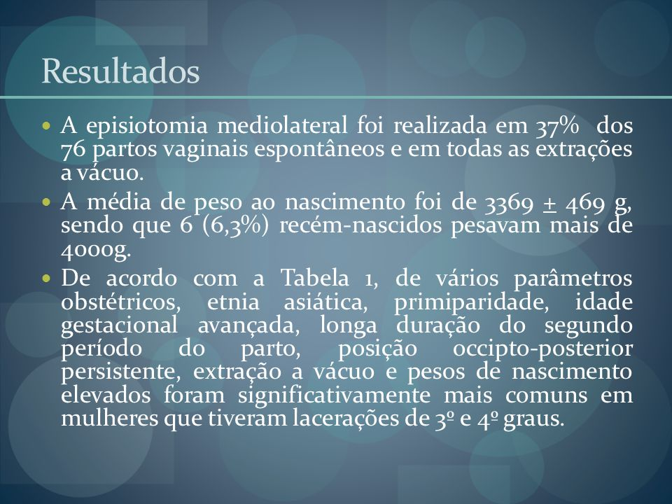 Resultados A episiotomia mediolateral foi realizada em 37% dos 76 partos vaginais espontâneos e em todas as extrações a vácuo.