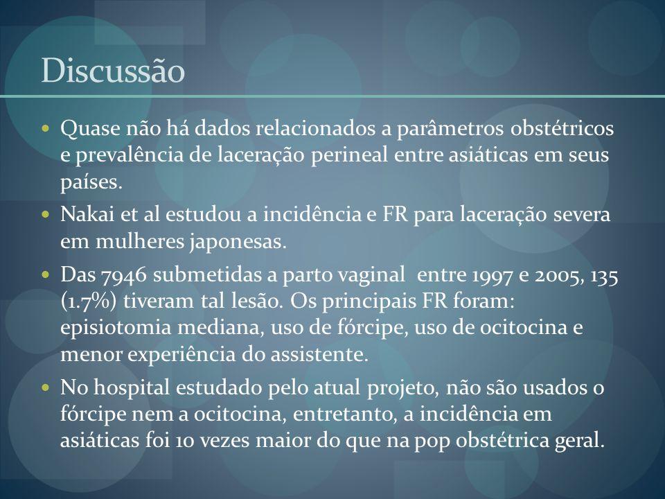 Discussão Quase não há dados relacionados a parâmetros obstétricos e prevalência de laceração perineal entre asiáticas em seus países.