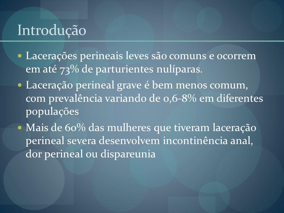 Introdução Lacerações perineais leves são comuns e ocorrem em até 73% de parturientes nulíparas.