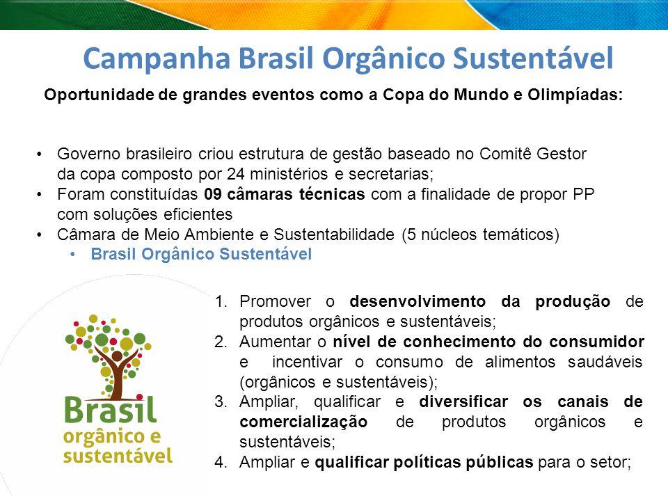 A Campanha Brasil Orgânico Sustentável