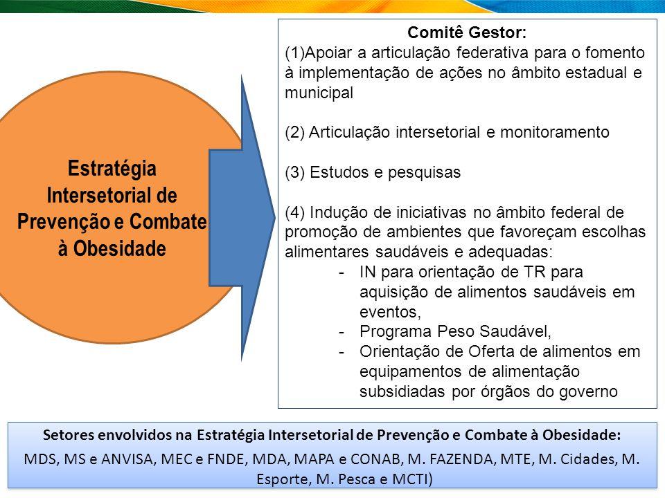 Estratégia Intersetorial de Prevenção e Combate à Obesidade