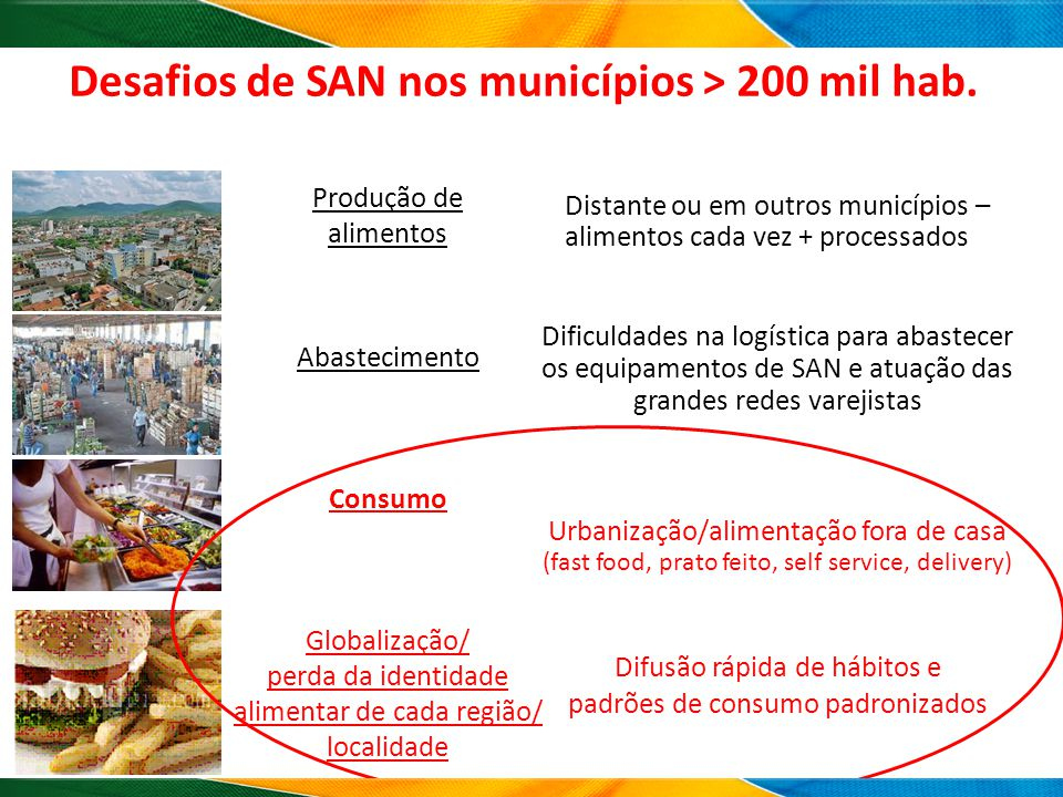Desafios de SAN nos municípios > 200 mil hab.