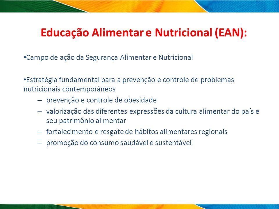 Educação Alimentar e Nutricional (EAN):