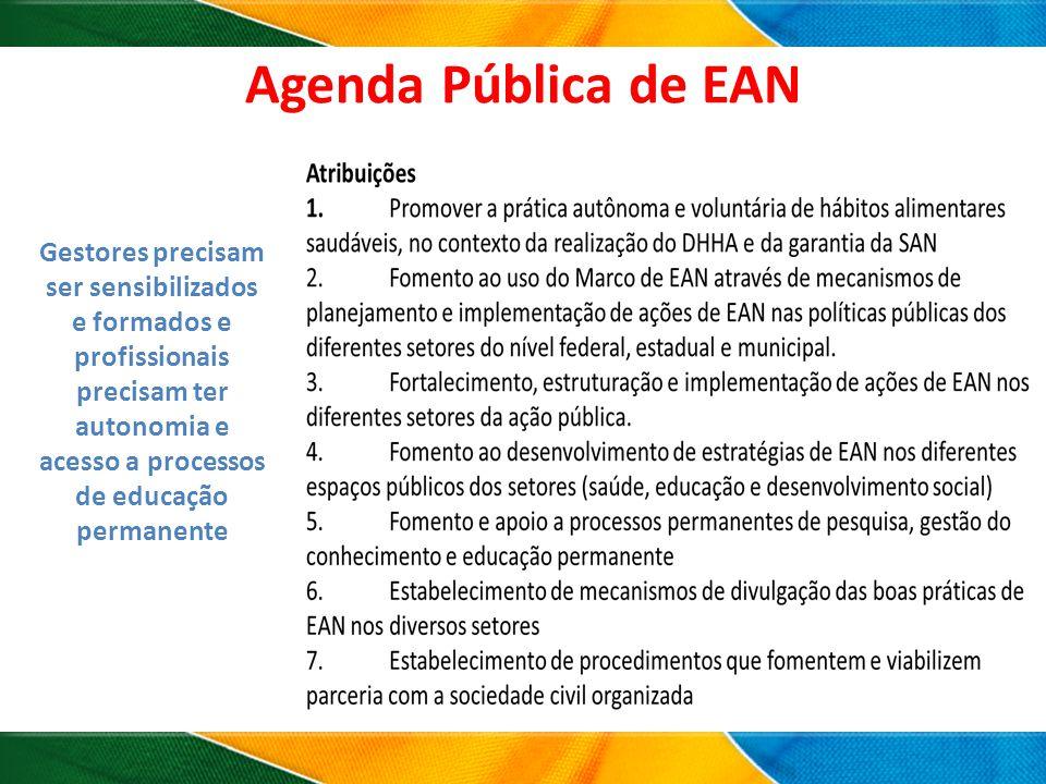 Agenda Pública de EAN Oficina: EAN para Políticas Públicas