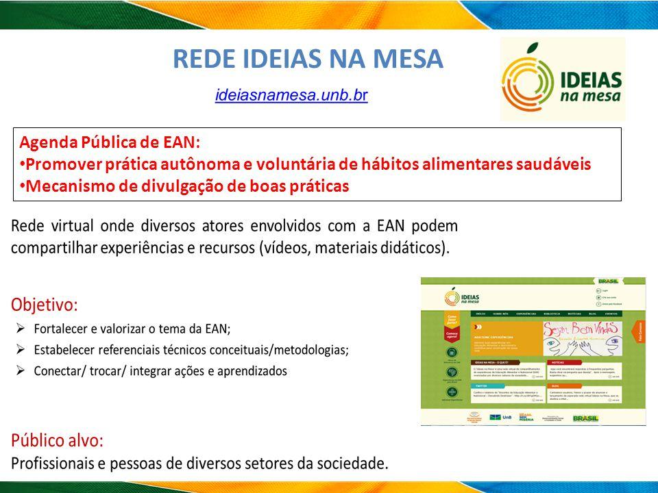 REDE IDEIAS NA MESA Agenda Pública de EAN: