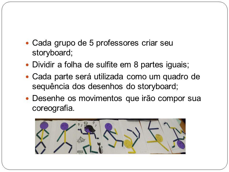 Cada grupo de 5 professores criar seu storyboard;