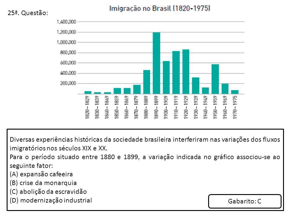 25ª. Questão: Diversas experiências históricas da sociedade brasileira interferiram nas variações dos fluxos imigratórios nos séculos XIX e XX.