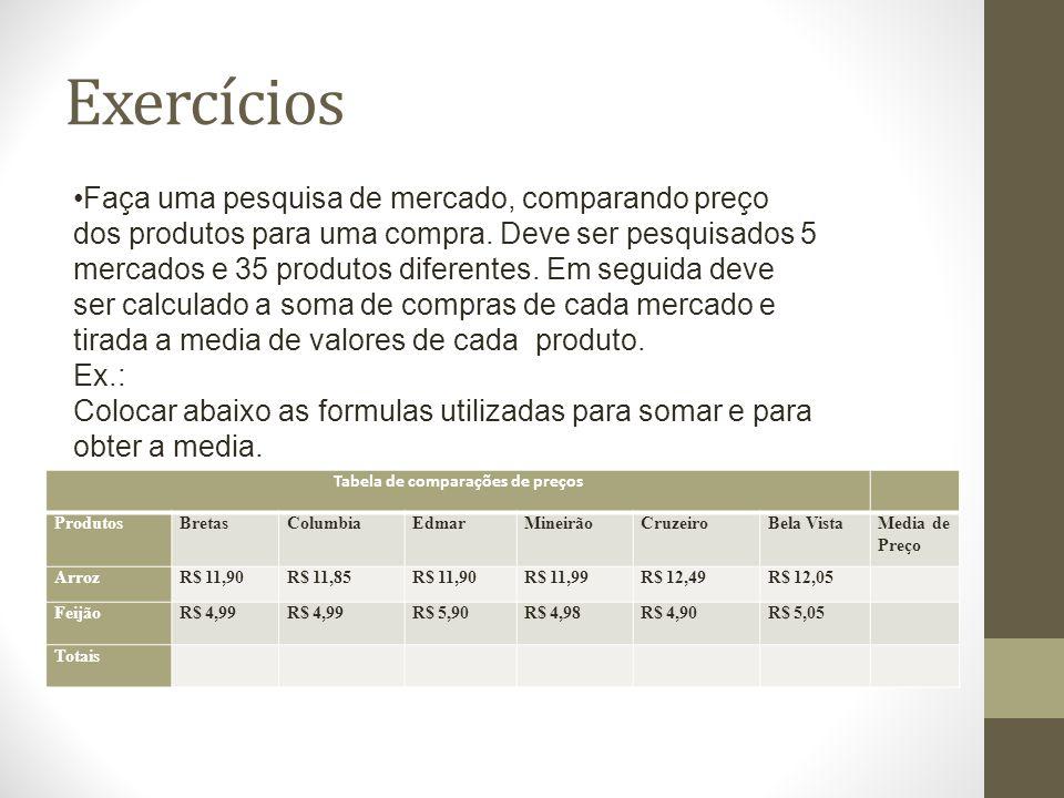 Tabela de comparações de preços