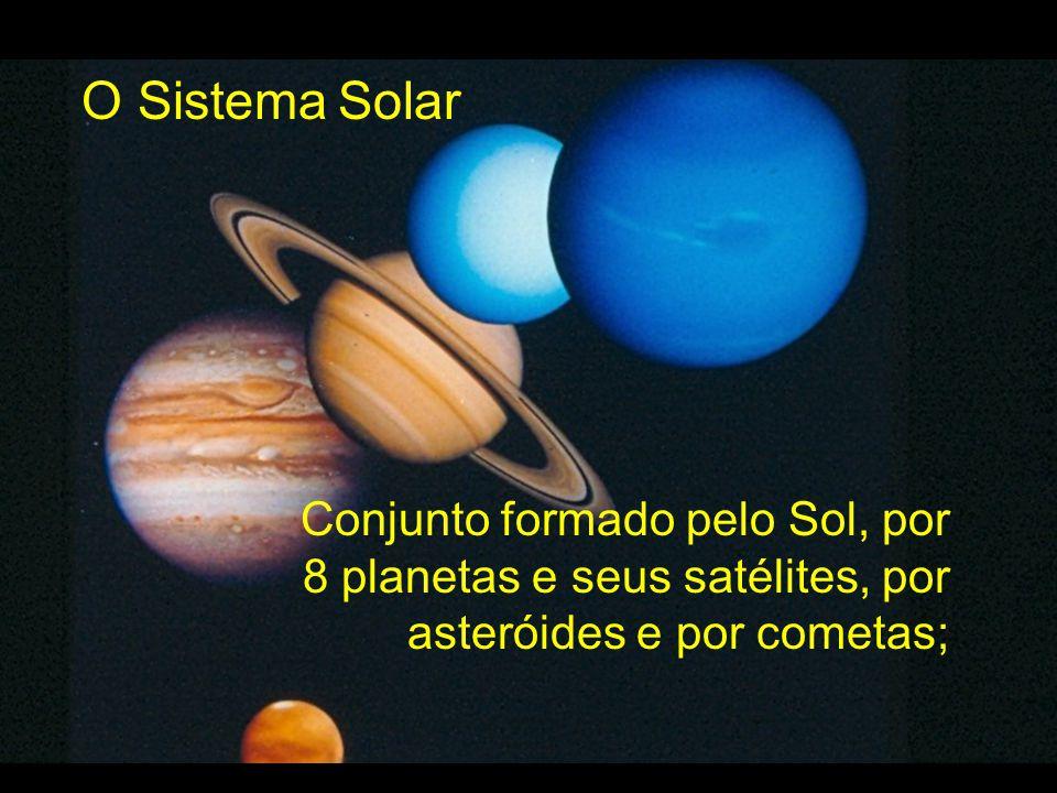 O Sistema Solar Conjunto formado pelo Sol, por 8 planetas e seus satélites, por asteróides e por cometas;