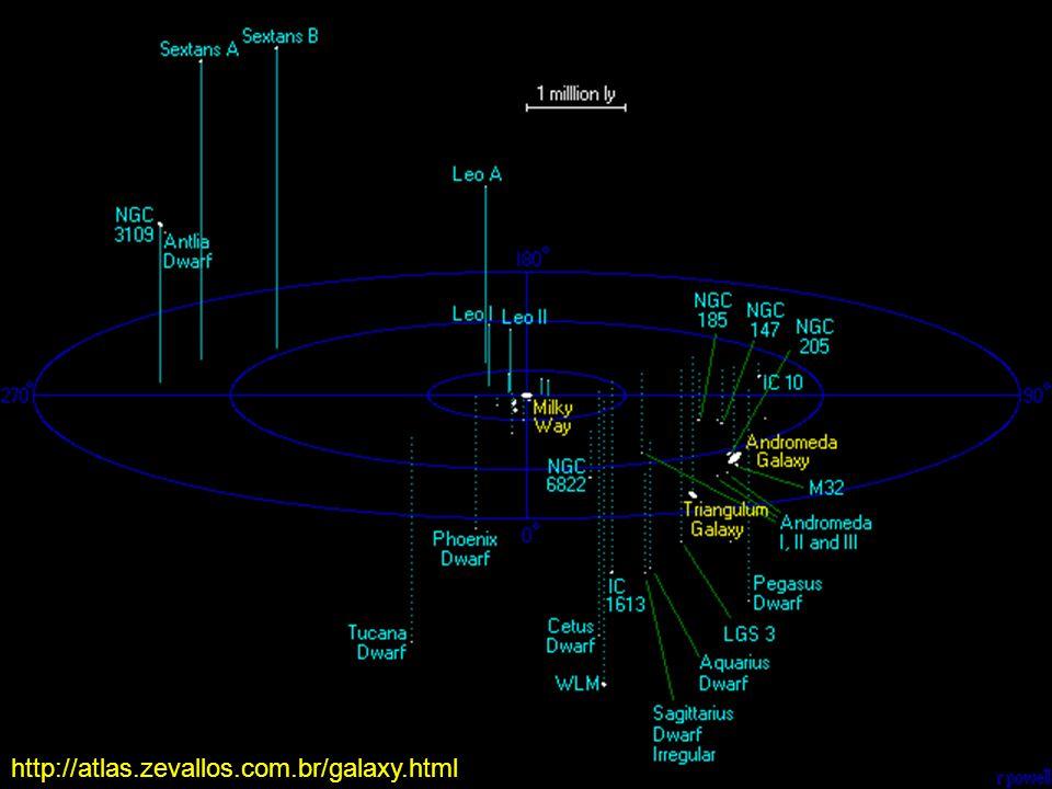 http://atlas.zevallos.com.br/galaxy.html
