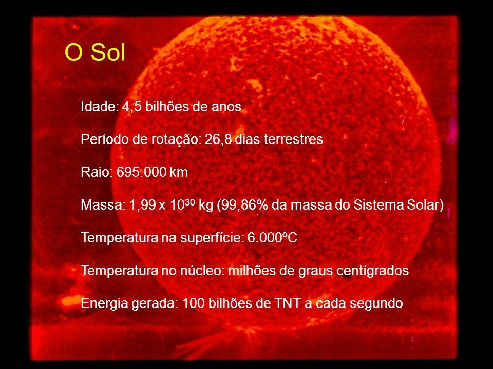 O Sol Idade: 4,5 bilhões de anos