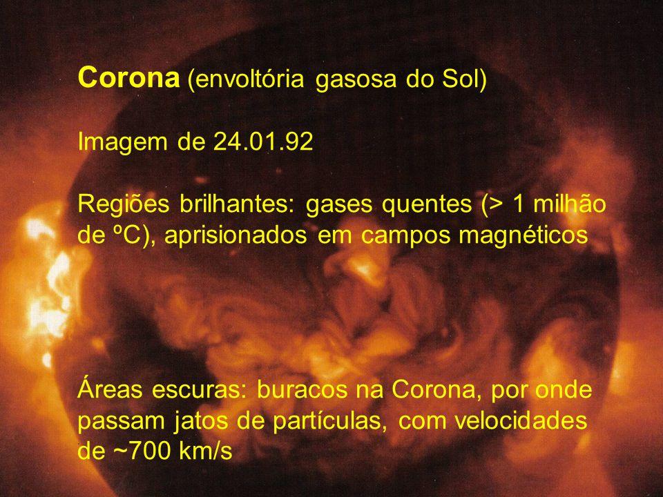 Corona (envoltória gasosa do Sol)