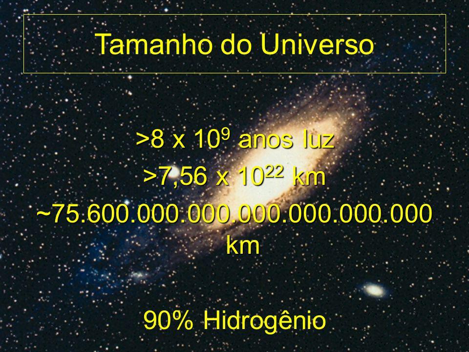 Tamanho do Universo >8 x 109 anos luz >7,56 x 1022 km