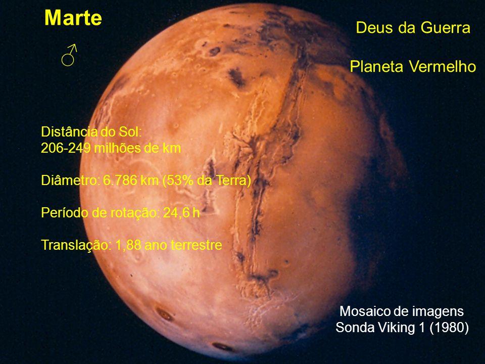 ♂ Marte Deus da Guerra Planeta Vermelho Distância do Sol: