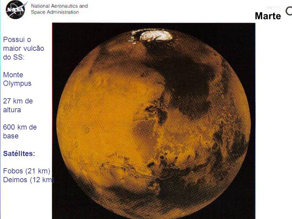 Marte Possui o maior vulcão do SS: Monte Olympus 27 km de altura