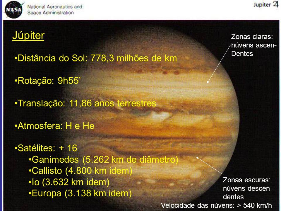Júpiter Distância do Sol: 778,3 milhões de km Rotação: 9h55'