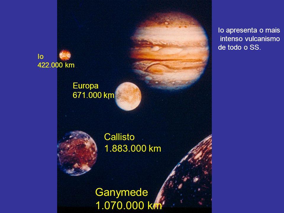 Ganymede 1.070.000 km Callisto 1.883.000 km Europa 671.000 km
