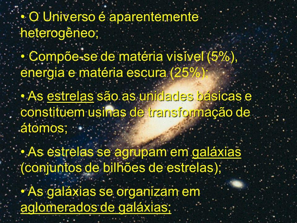 O Universo é aparentemente heterogêneo;