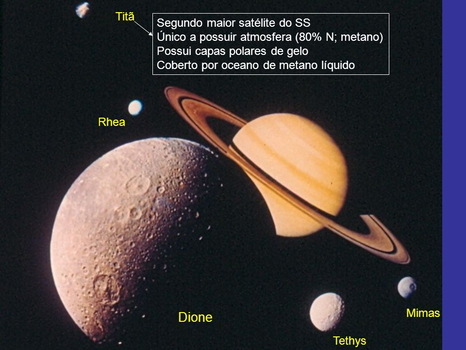 Dione Titã Segundo maior satélite do SS