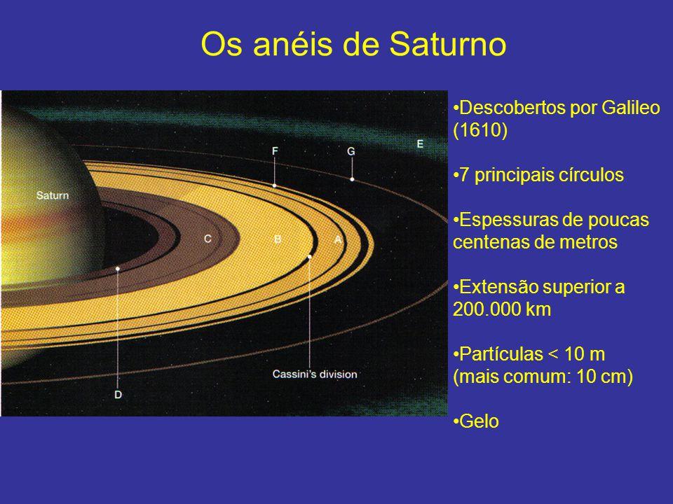 Os anéis de Saturno Descobertos por Galileo (1610)