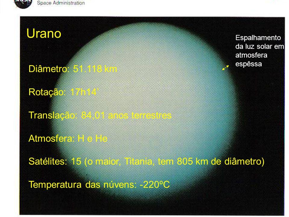 Urano Diâmetro: 51.118 km Rotação: 17h14'
