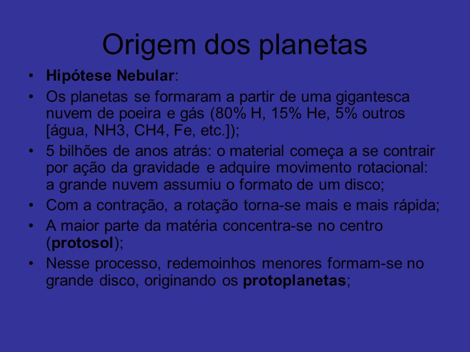 Origem dos planetas Hipótese Nebular: