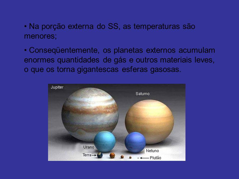 Na porção externa do SS, as temperaturas são menores;