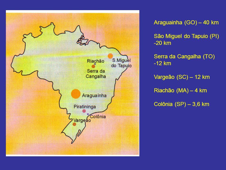 Araguainha (GO) – 40 km São Miguel do Tapuio (PI) 20 km. Serra da Cangalha (TO) 12 km. Vargeão (SC) – 12 km.