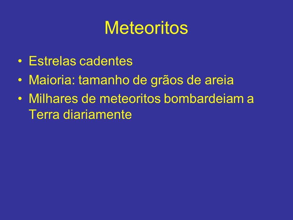 Meteoritos Estrelas cadentes Maioria: tamanho de grãos de areia