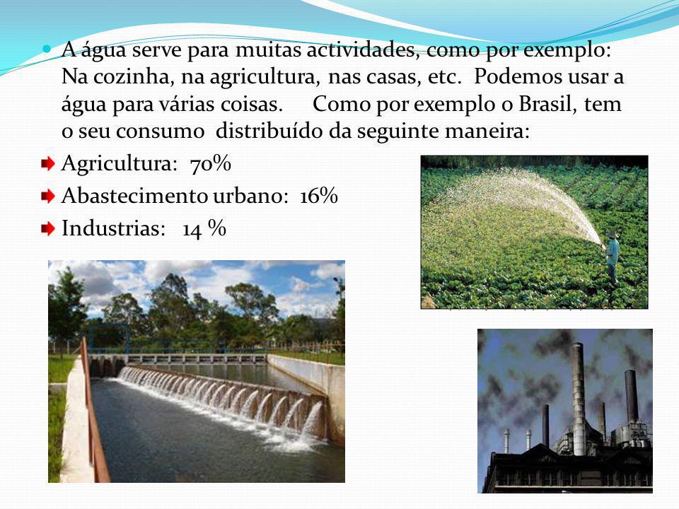 A água serve para muitas actividades, como por exemplo: Na cozinha, na agricultura, nas casas, etc. Podemos usar a água para várias coisas. Como por exemplo o Brasil, tem o seu consumo distribuído da seguinte maneira: