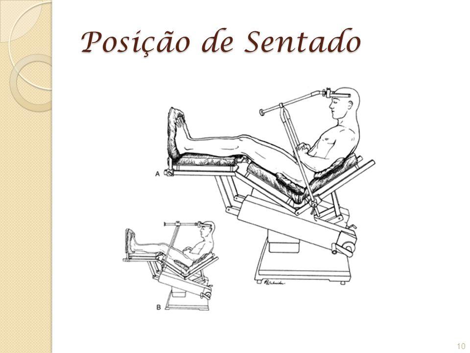 Posição de Sentado