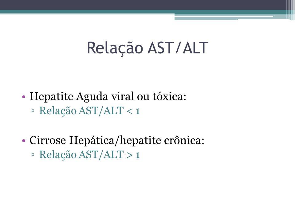 Relação AST/ALT Hepatite Aguda viral ou tóxica: