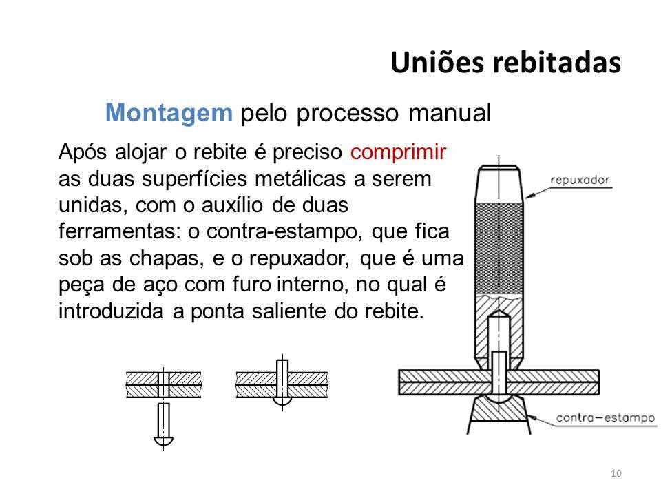 Uniões rebitadas Montagem pelo processo manual