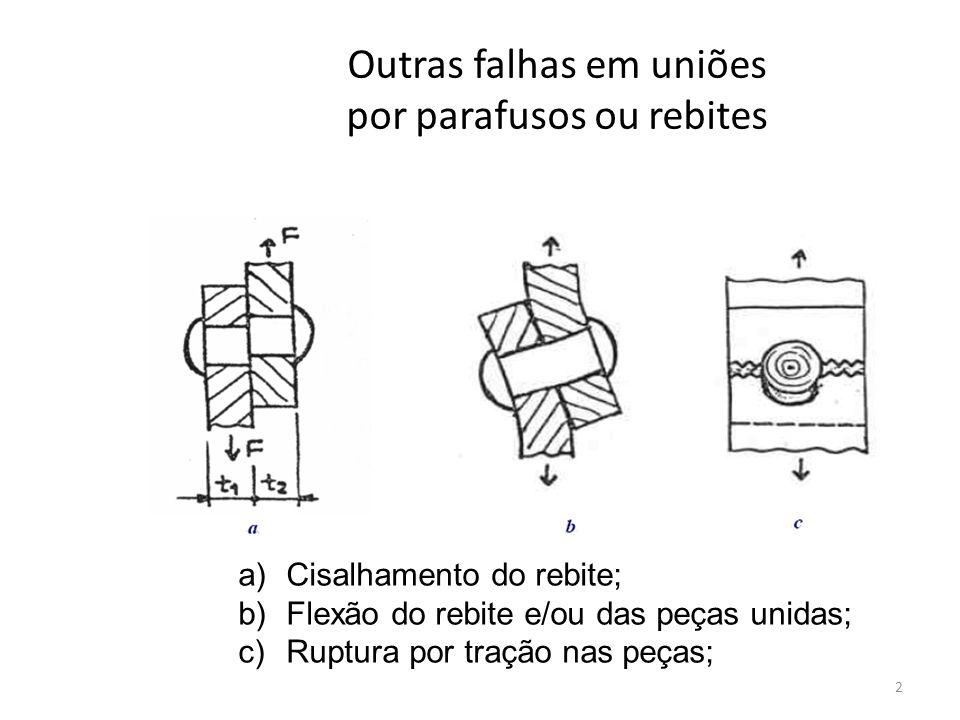 Outras falhas em uniões por parafusos ou rebites