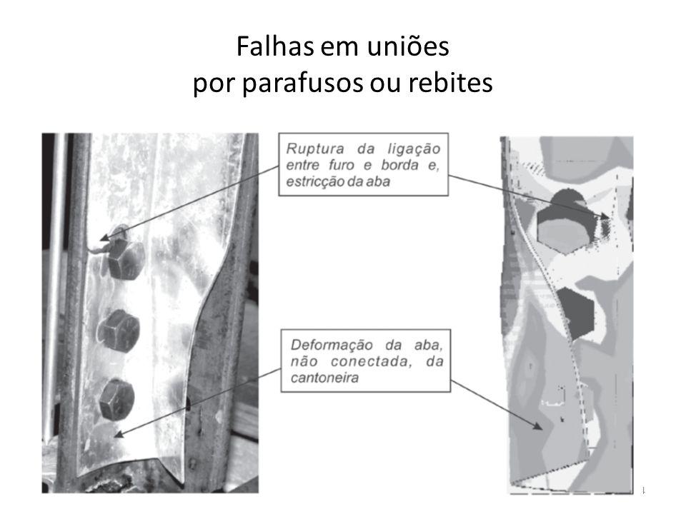 Falhas em uniões por parafusos ou rebites