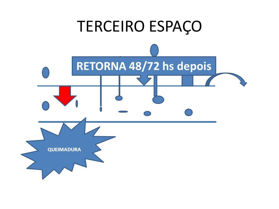 TERCEIRO ESPAÇO RETORNA 48/72 hs depois QUEIMADURA