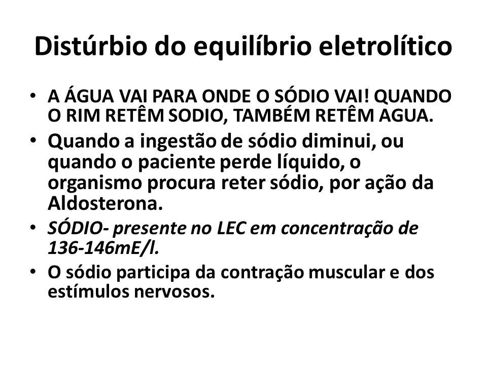 Distúrbio do equilíbrio eletrolítico