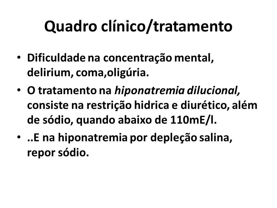 Quadro clínico/tratamento