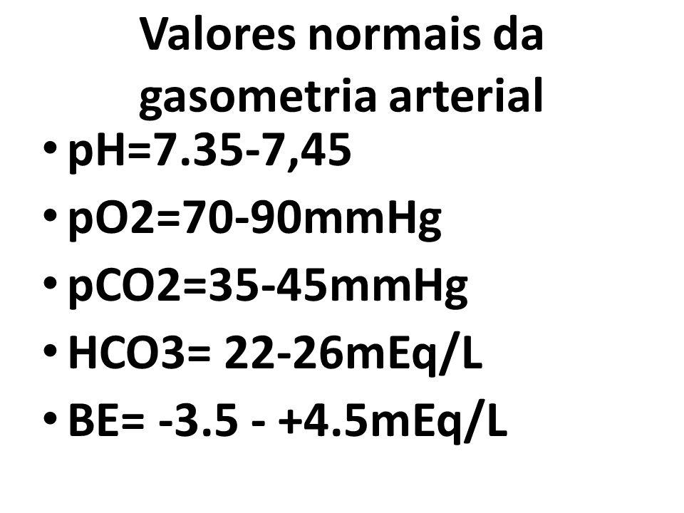 Valores normais da gasometria arterial