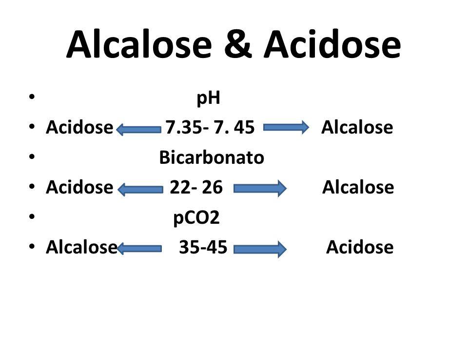 Alcalose & Acidose pH Acidose 7.35- 7. 45 Alcalose Bicarbonato