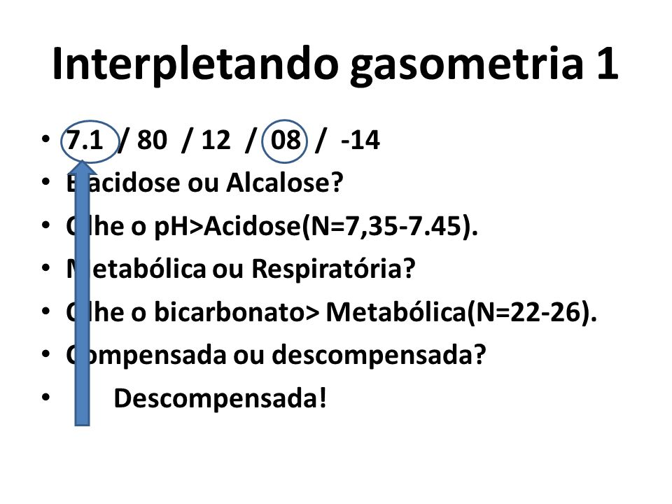 Interpletando gasometria 1
