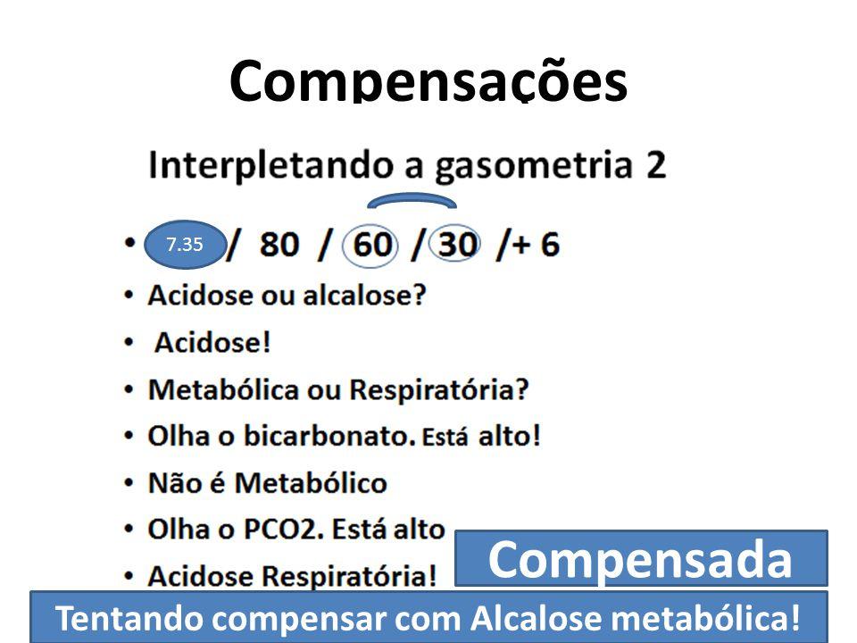 Tentando compensar com Alcalose metabólica!