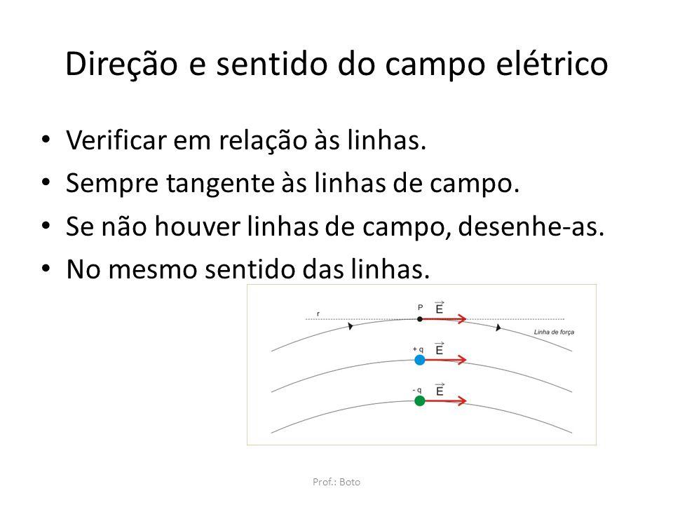 Direção e sentido do campo elétrico