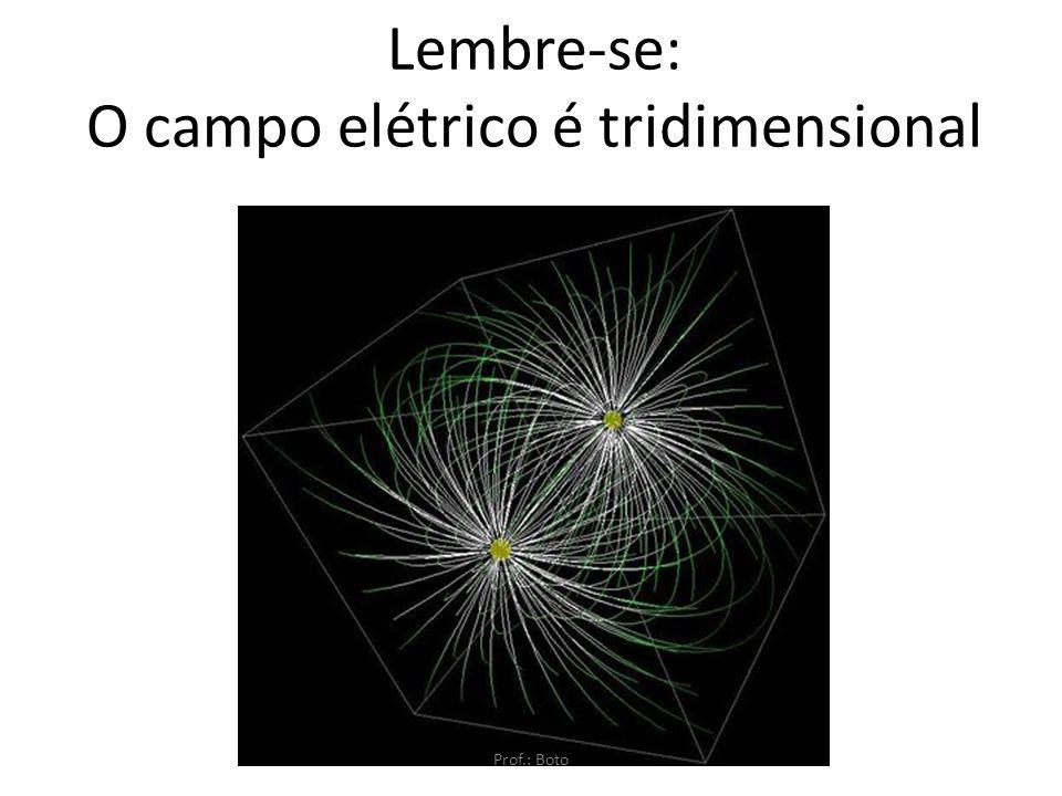 Lembre-se: O campo elétrico é tridimensional