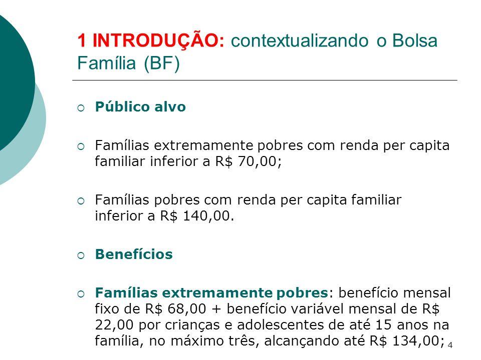 1 INTRODUÇÃO: contextualizando o Bolsa Família (BF)