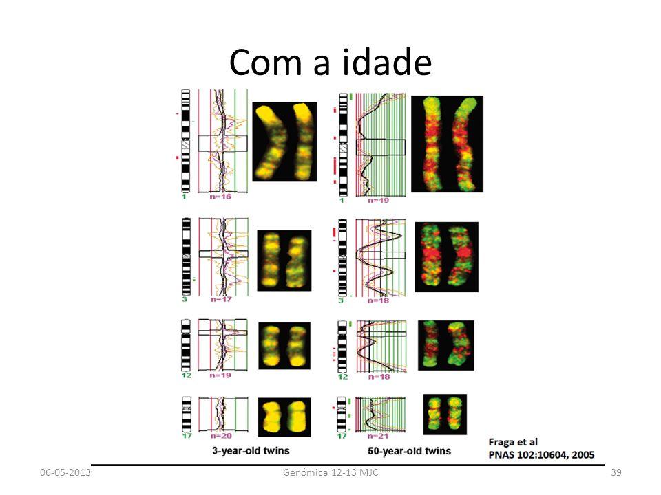 Com a idade 06-05-2013 Genómica 12-13 MJC