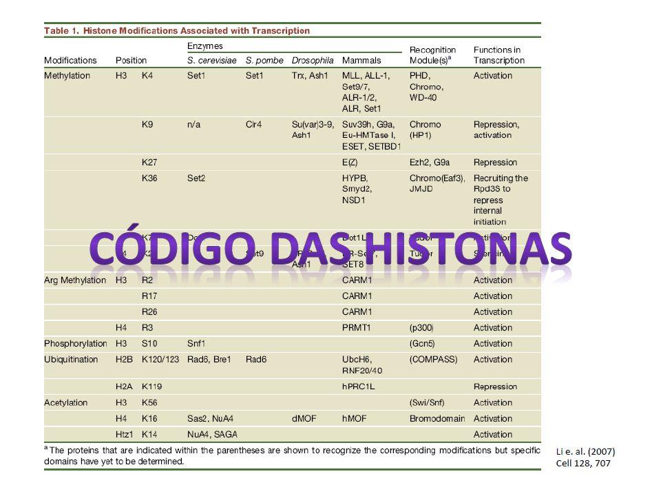 Código das Histonas 06-05-2013 Genómica 12-13 MJC