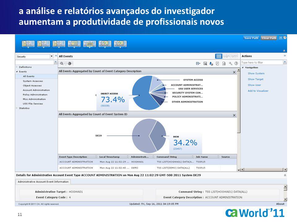 a análise e relatórios avançados do investigador aumentam a produtividade de profissionais novos