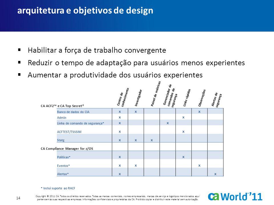 arquitetura e objetivos de design